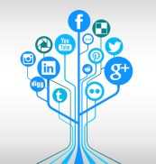 5 Forms of Software to Assist Your Social Media Marketing