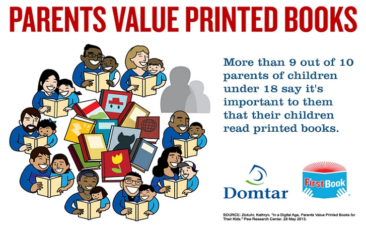 First Book Parents Value Print Books Infographic