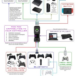 console tuner titan one controller cross over adapter xbox 360 one ps3 ps4 compatibility