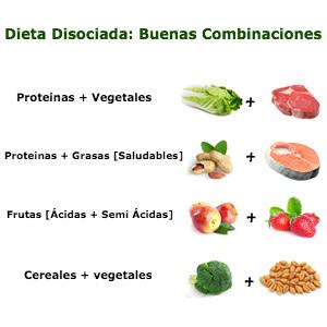 Buenas combinaciones en la dieta disociada