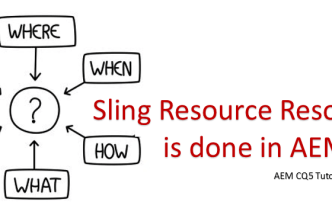How Sling resource resolution is done in aem