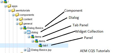 default dialog structure