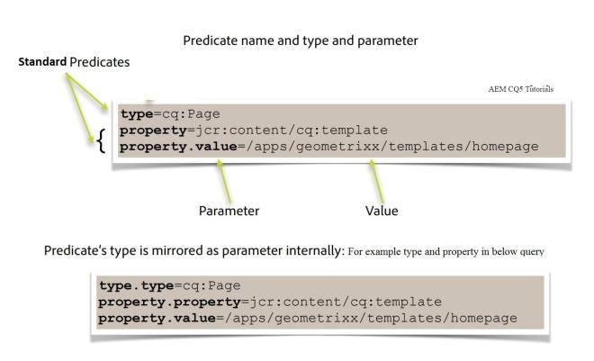 aem-query-structure