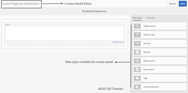 AEM Content Fragment Model