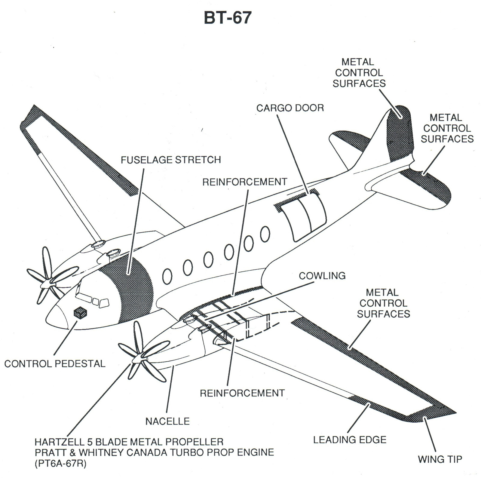 Basler Bt 67 Gunship Para As Filipinas