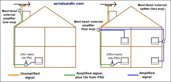 Shed Wiring Plans And Diagram. Will This Work!? – Doityourself ...