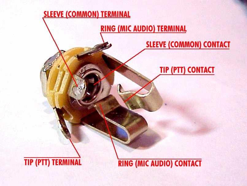 Stereo Headphone Jack Wiring Diagram: Stereo Headphone Jack Wiring Diagram   Nilza net,