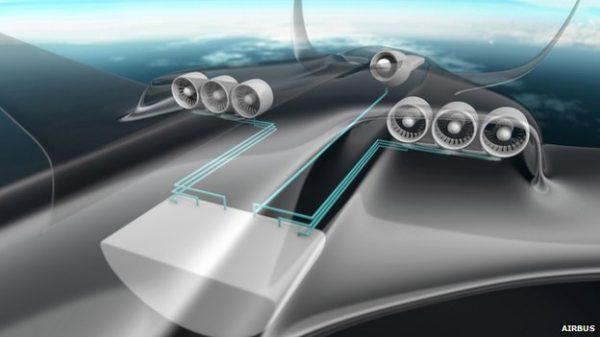 Organização de motores e baterias no conceito da NASA.