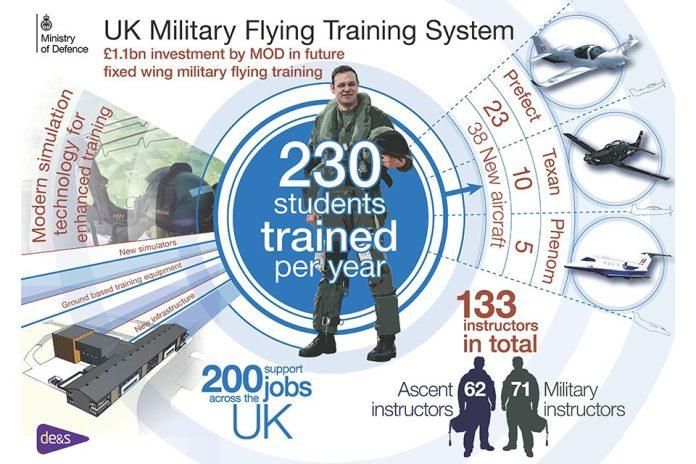 201600201_UKMFTS_pilot_training_info_L
