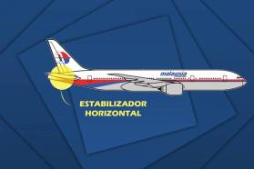 Parte encontrada possivelmente do MH370