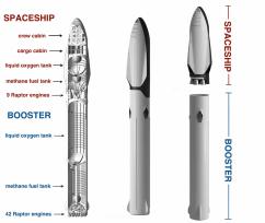 Rocket-breakdown-2