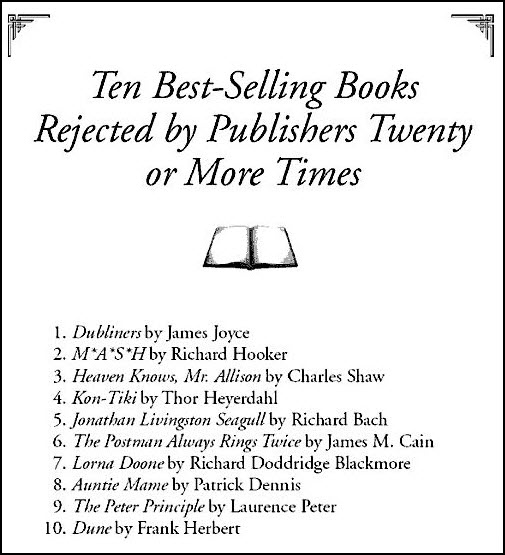 Ten Bestselling Books