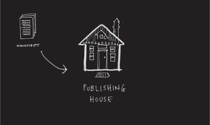 How publishing works a book designers perspective - Image 2 - Zoe Sadokierski