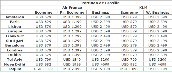 airfrance-bs-promoohlala