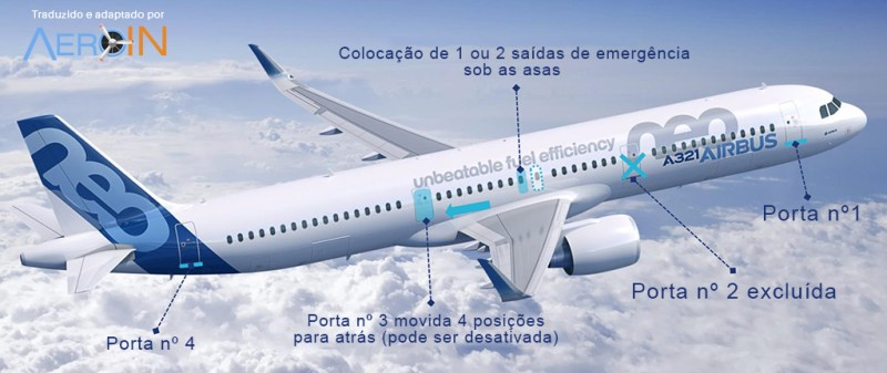 Mudanças Airbus A321neo ACF Azul