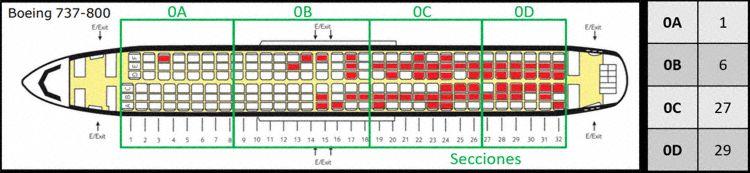 flybondi 737-800 LV-HQY Tail Strike distribuição