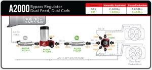TStyle Carbureted Fuel Pump Diagrams – Aeromotive, Inc