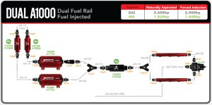 In Line Fuel Pump Diagrams – Aeromotive, Inc