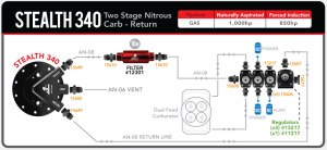 Stealth 340 Fuel System Diagrams – Aeromotive, Inc