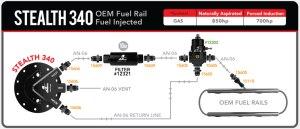 Phantom Fuel System Diagrams – Aeromotive, Inc