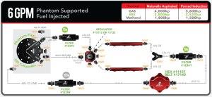 Mechanical Fuel Pump Diagrams – Aeromotive, Inc