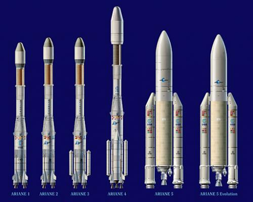 ESA Ariane Rocket Family Picture