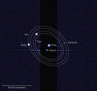 5 Moons of Pluto