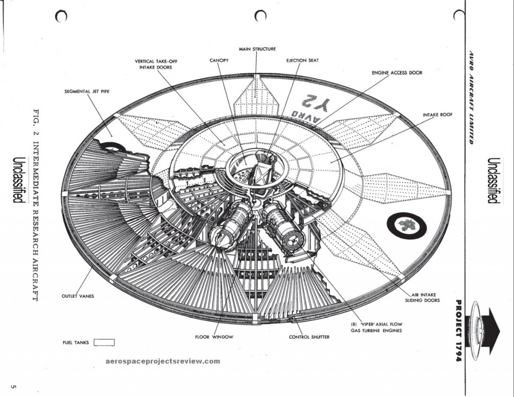 Avro Flying Saucer Diagrams Aerospace Projects Review Blog