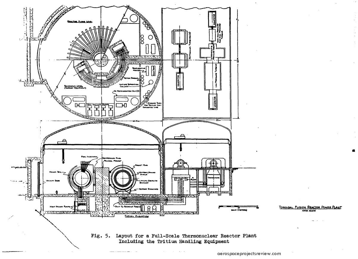 Rocket Fusion Reactor Diagram