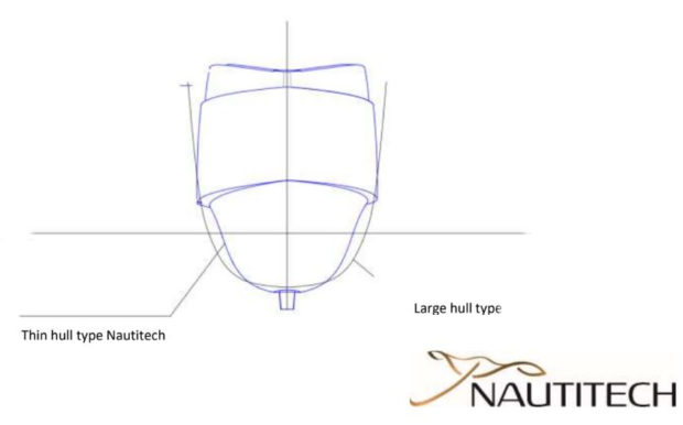 Nautitech Catamaran Hull Shape Nautitech 46 Open
