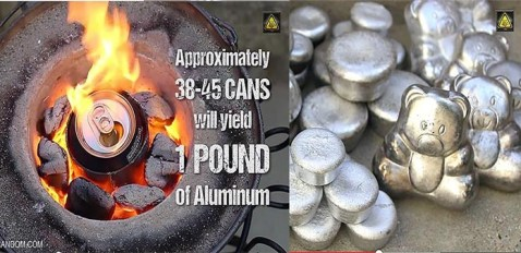 https://www.offgridworld.com/melting-aluminum-cans-with-20-homemade-mini-metal-crucible/ The king of random
