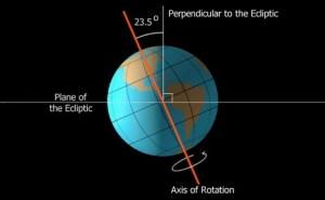 chile-earthquake-axis