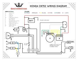 [CSDW_4250]   Honda Cb750 Cafe Racer €� Final Report €� Aesthetics Of Design | Cafe Racer Wiring Diagram |  | Wiring Diagram Schematics