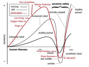 uncanny-valley1