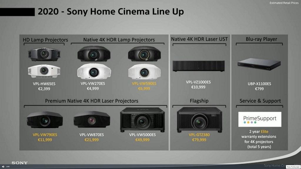 Fino a 10.000 lumen per i nuovi proiettori 4K-HDR di Sony