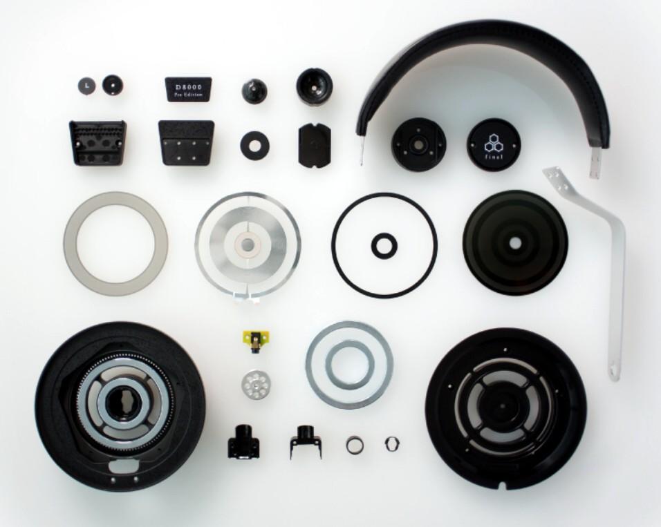 Final Audio D8000 Pro Edition – Fascino e carattere