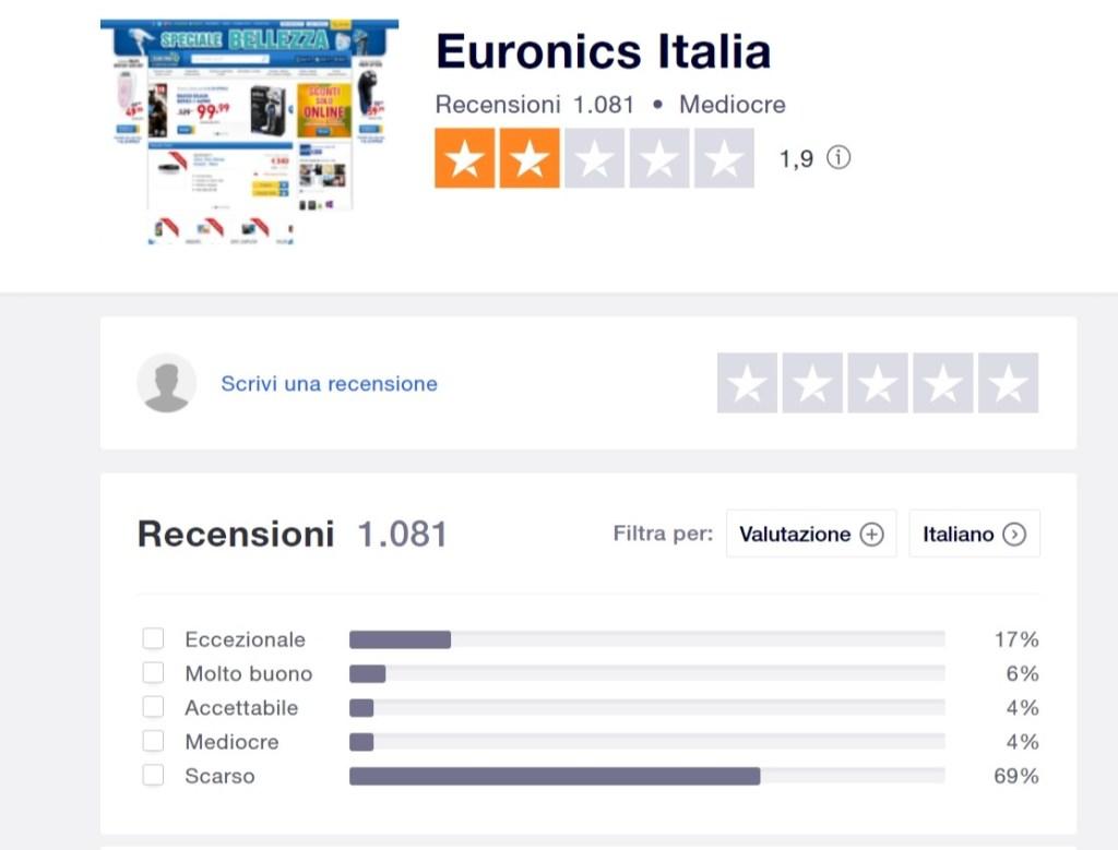 Euronics: gli acquisti online fanno acqua da tutte le parti