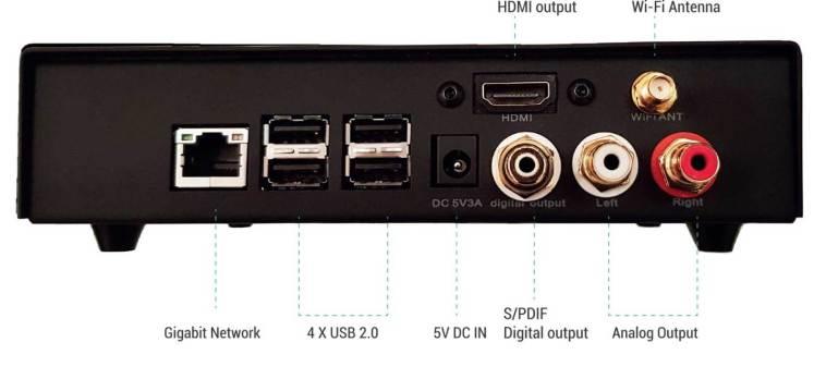 L'impianto Hi-Fi da 2500 Euro per lo smart working