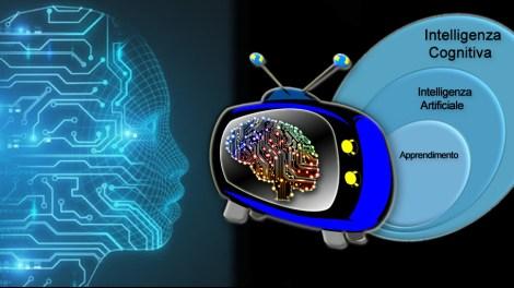 Intelligenza cognitiva intestazione
