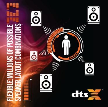 logo presentazione Dts-x