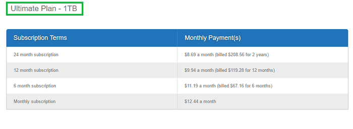 JustCloud Discount Codes