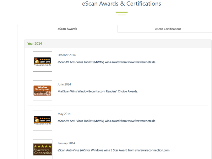 eScan Awards