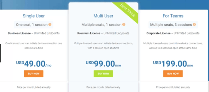 teamviewer prices with coupon