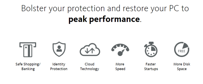 Avira Real Time Protection