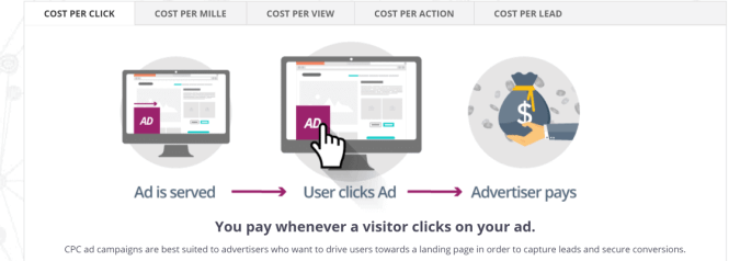 adcash review features