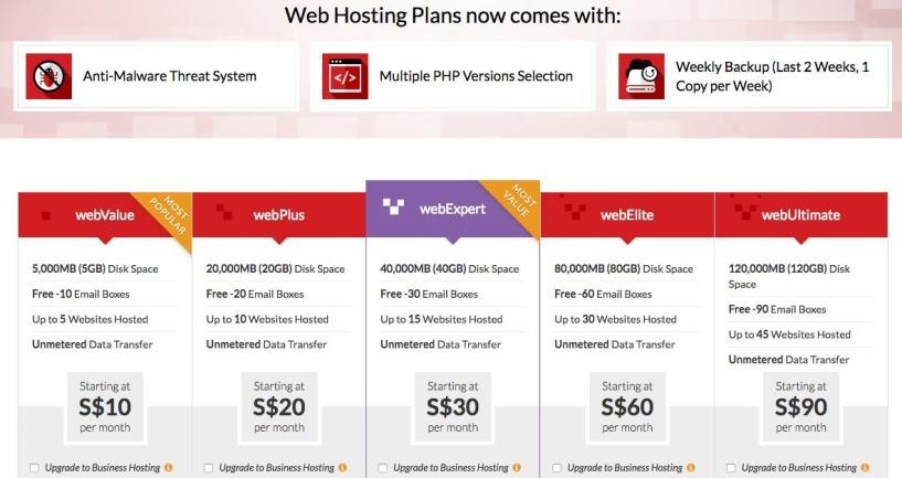 vodien pricing- BestWeb Hosting Service Providers In Singapore