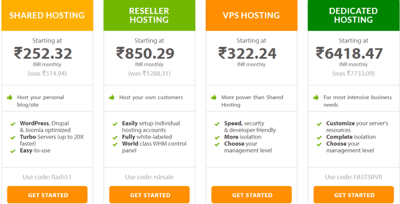 a2hosting pricing plans- Best Web Hosting Providers In UK