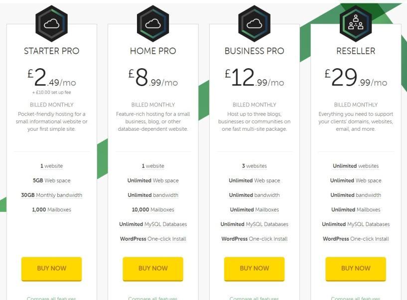 Hartinternet solutions plans- Best Web Hosting Providers In Europe