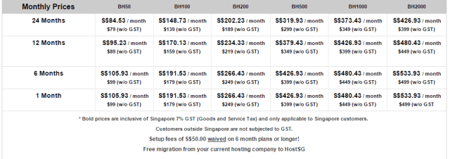 hostSG Business plans-Best Web Hosting Service Providers In Singapore