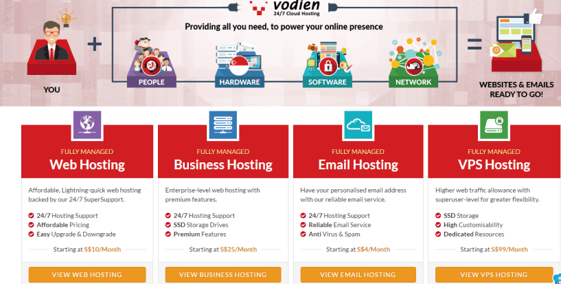 vodien plans- Best Web Hosting Service Providers In Singapore